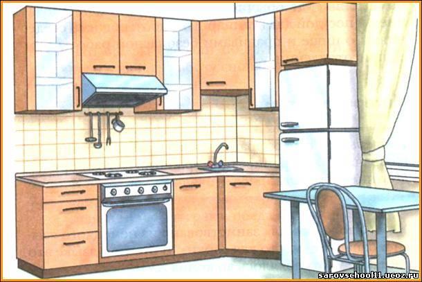 Интерьер кухни столовой план урока
